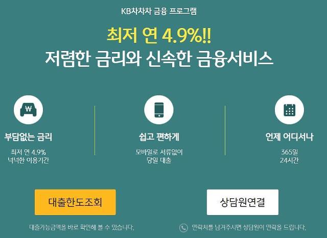 은행·카드사·캐피탈, '중고차 금융'서 경쟁