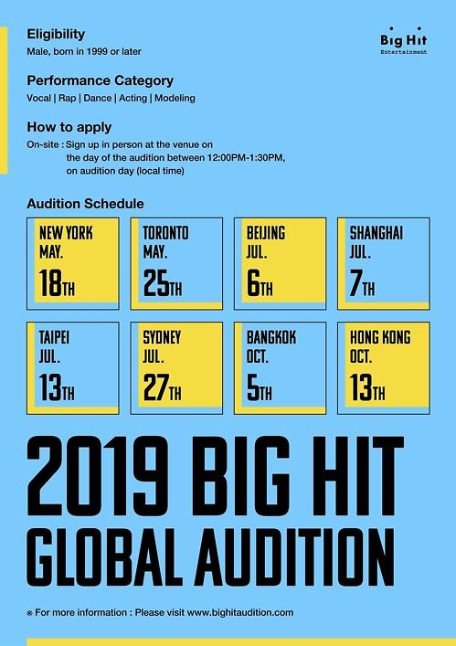Big Hit Entertainment to hold international audition for new K-pop stars