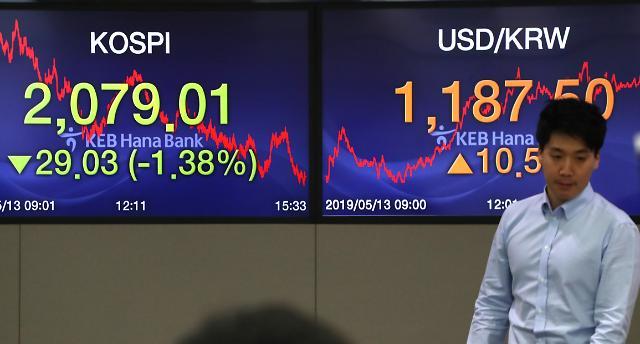 미·중 무역협상 결렬…원·달러 환율, 1200원 터치 눈앞