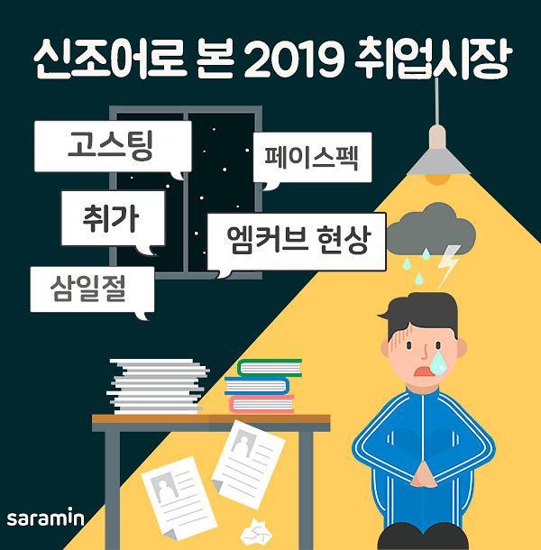 취가, 고스팅, 페이스펙…2019년 취업 신조어 의미는