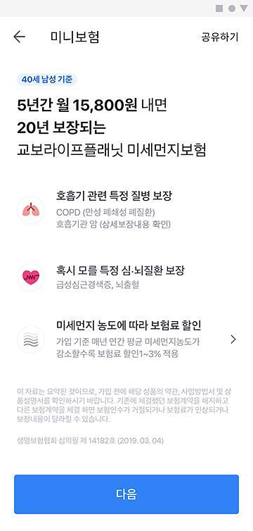 교보라이프플래닛, '(무)m미세먼지질병보험' 배타적사용권 획득