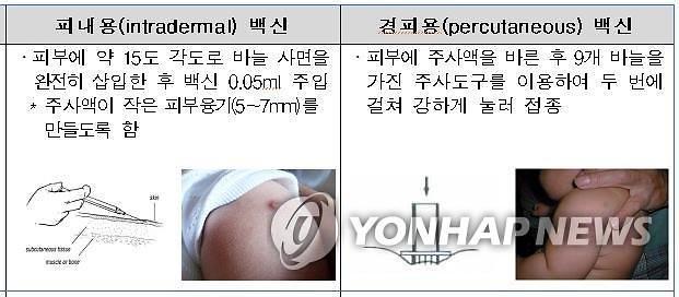 괘씸한 한국백신...영유아 생명 담보로 결핵백신 출고량 조절하다 과징금 10억 철퇴