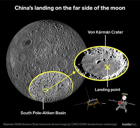 달 맨틀 구조, 수수께끼 풀리나...中 창어 4호 첫 연구성과 공개