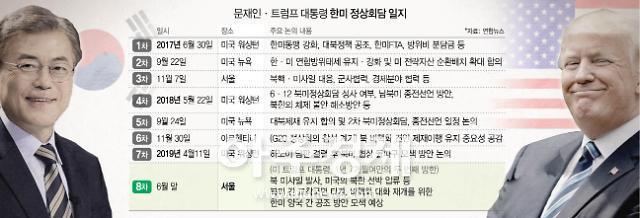 [韓·美정상회담 의제 및 전망] 한미·남북·북미 삼각축 재가동…비핵화 돌파구 찾기