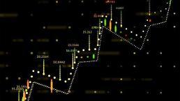 .东南亚股市海外投资者退潮 中美矛盾中受挫.