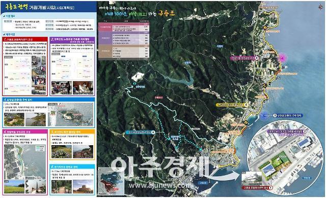 포항시 구룡포권역, 2020 일반농산어촌개발사업 최종 선정...4년간 100억 원 투입