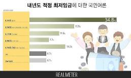 """.10名韩国国民中有3名认为""""明年将上调最低工资冻结""""."""