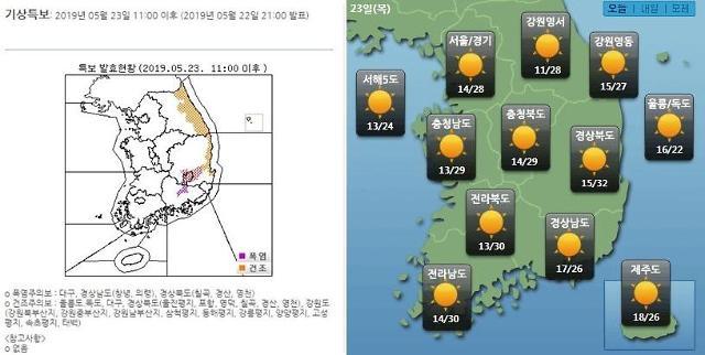 [오늘의 날씨 예보] 낮 최고기온 32도, 폭염특보 발효…미세먼지 '나쁨'