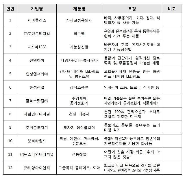 인천시, 품질우수제품 특별판매전 개최