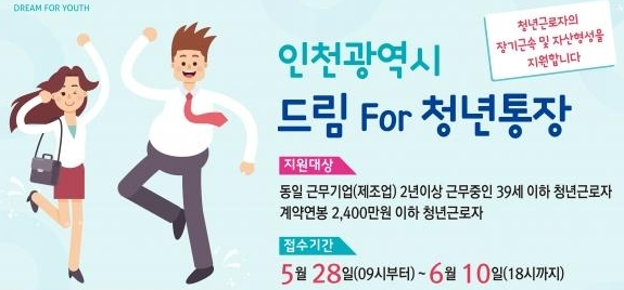 인천시, '드림 For 청년통장'사업참여자 모집… 청년근로자 목돈마련 지원