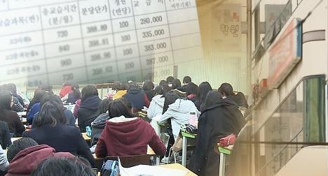 고소득층 자녀 학원비 빈곤층의 30배