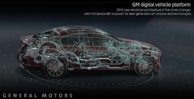 GM, 미래 자동차 기술 담은 '차세대 디지털 플랫폼' 공개