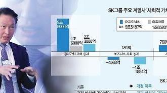 """최태원 SK 회장 """"OK! 사회적 경영""""...함께 더 큰 행복날개"""