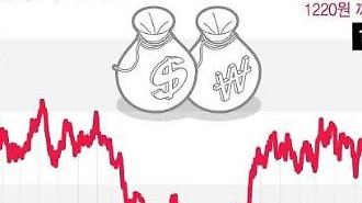 Hàn Quốc...số lượng đầu tư vào USD đang gia tăng