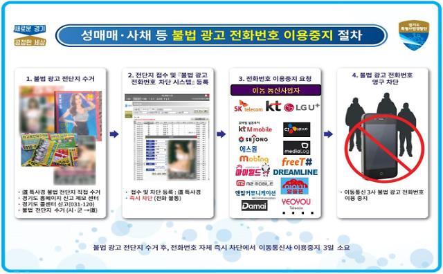 경기도 특사경, 성매매· 불법 사채 광고 뿌리 뽑는다