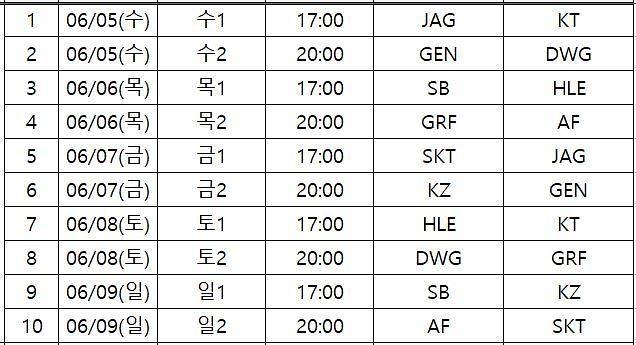 6월 5일 LCK 개막...롤드컵 출전권 걸린 총 90경기 스케줄 보니?