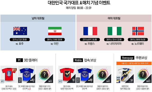 7일 대한민국 vs 호주 축구 국가대표 평가전...피파온라인4서 A매치 기념 아이템 증정