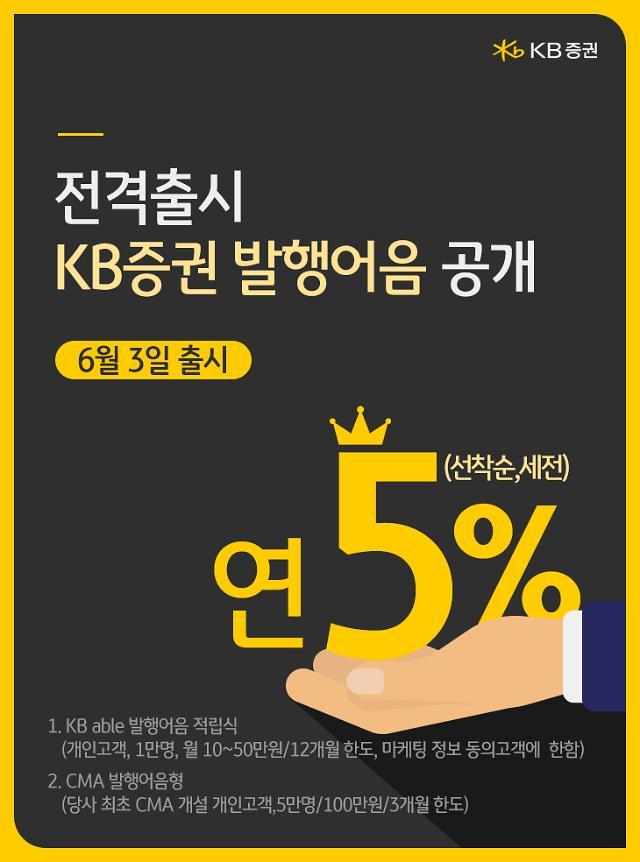 KB증권 발행어음 흥행···초대형IB 상위권 도전장