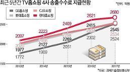 """.""""减轻送货手续费负担""""电视购物行业移动市场扩大速度."""