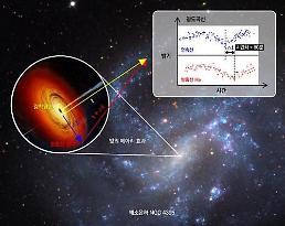 .首尔大学研究小组观测到中型黑洞.