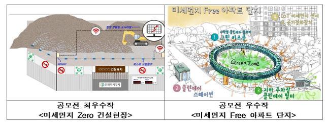 인천도시공사, 미세먼지 저감 위한 사내 아이디어 공모전 실시