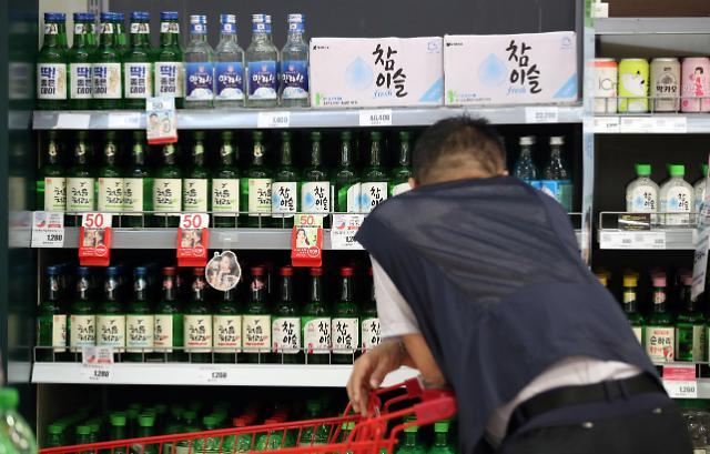 韩消费者院:烧酒等加工食品上月涨价5%以上