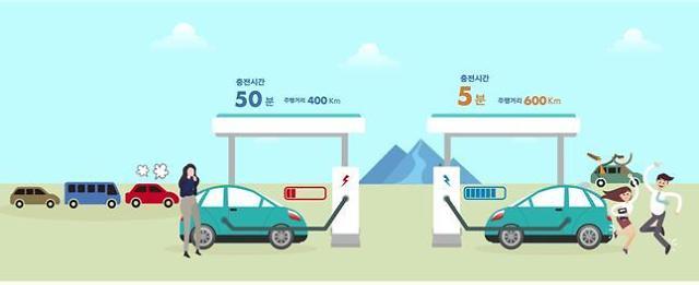 5분 충전 600km 주행 전기차 등 산업 난제 도전…알키미스트 프로젝트 17개 후보과제 공개