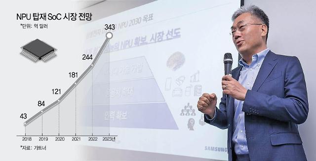 삼성전자 NPU, IT 전분야로···시장 주도권 잡는다