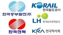 .韩国国营企业总裁的平均年薪为1.9424亿韩元.