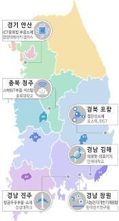 안산‧김해‧진주‧창원‧포항‧청주, 새로운 연구개발특구 지정