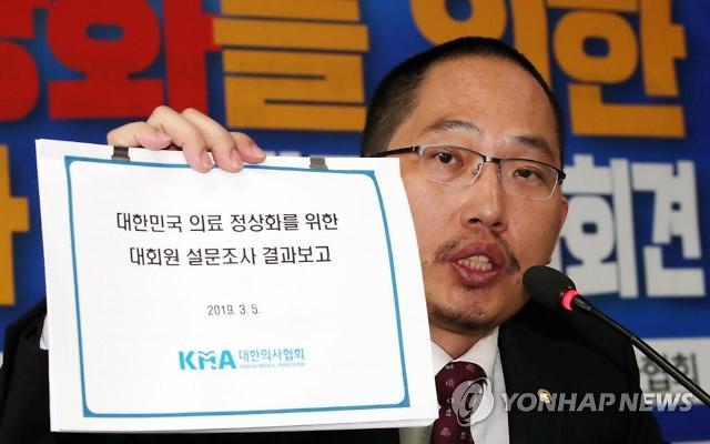 //환자단체, 의사협회·최대집 회장 명예훼손으로 고소