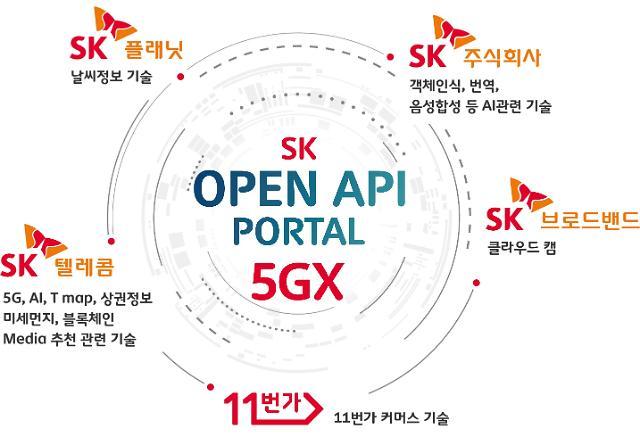 'T맵‧에이든‧클라우드캠' 핵심기술 모았다…SK ICT 패밀리 '오픈API 포털' 구축