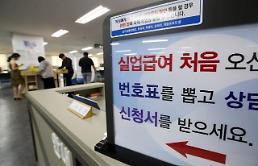 .[下半年政策变化]7月开始每人最多领取900万韩元失业金...个体工商户随时可加入雇用保险.