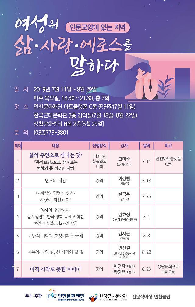 한국근대문학관, 전문직여성인천클럽과 공동으로 교양강좌 개설