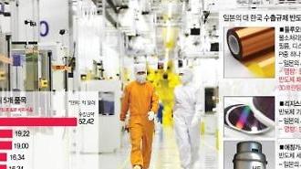 Nếu Nhật Bản tiếp tục siết chặt quy định xuất khẩu trong một thời gian dài thì nền kinh tế Hàn Quốc chắc chắn sẽ bị ảnh hưởng