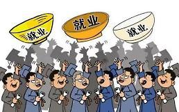 .仁川国际机场连续两年被大学生选为最想入职的国企.
