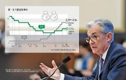 .美国也会降息 韩国银行下月降息负担重.