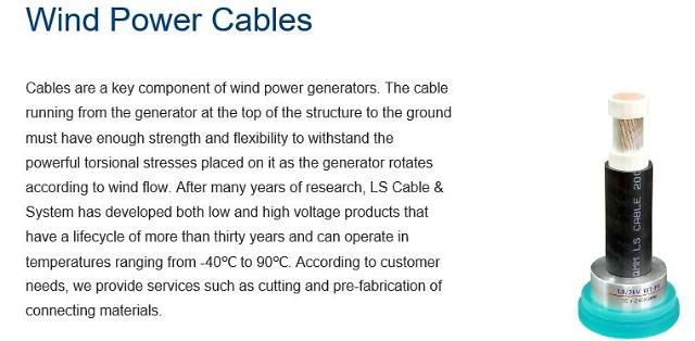 LS Cable wins $100 mln order to supply underwater cables for Taiwan wind farms