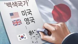""".""""勿谓言之不预也"""" 日本放话要将韩国踢出白名单."""