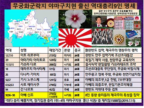 [강효백의 新경세유표12-16] 이토에서 아베까지 무궁화 군락지 야마구치 출신 총리 이야기(1)