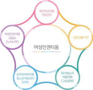 여성인권티움, 유성 유흥주점 여성종업원 살인사건관련, 논평