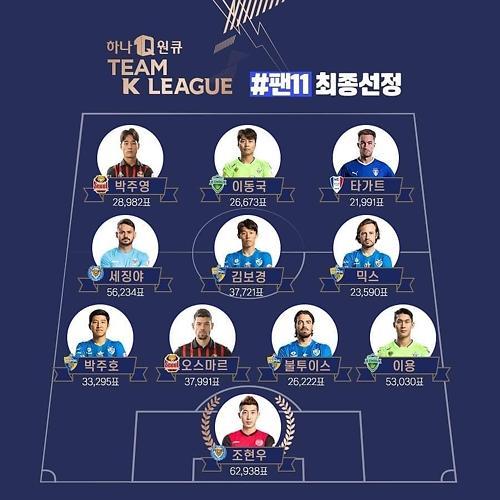 '호날두 내한' 유벤투스와 맞설 '팀 K리그' 베스트 11 확정