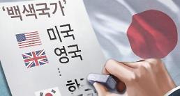 .韩国两用物项出口管制力度严于日本.