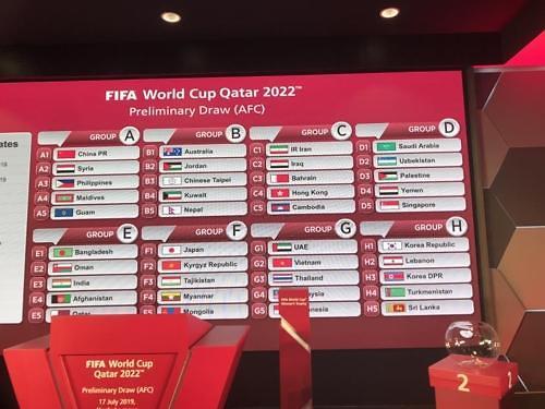 世预赛40强抽签 韩朝同在H组