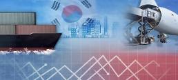.韩国对外贸易依存度为日本2.4倍.