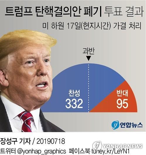 """탄핵 피한 트럼프, 국방부 클라우드 사업 재검토...""""아마존 표적"""""""