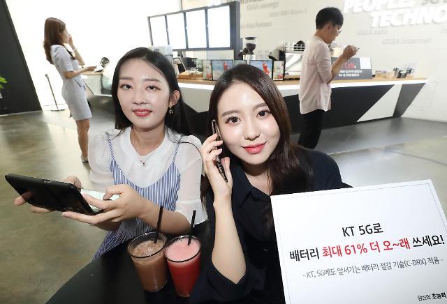 KT 5G 스마트폰은 배터리 61% 더 오래 쓴다