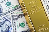景気懸念に、一層輝くゴールド・ファンドを買ってみようかな