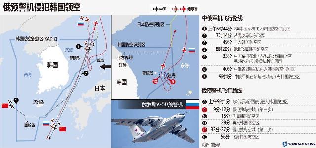 韩国防部:将严厉应对日本主张独岛主权