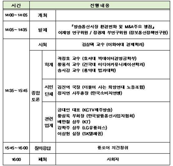'LG유플-CJ헬로'‧'SKB-티브로드 M&A 전문가 토론회 열린다